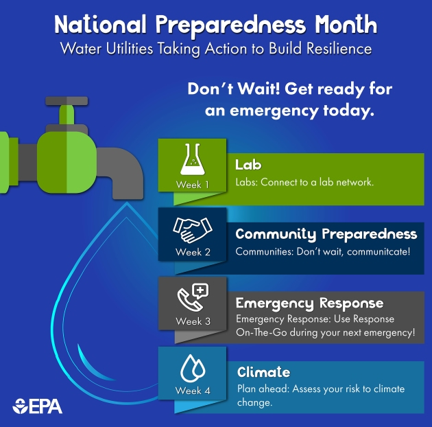 National Preparedness Month 2016 Infographic-page-001
